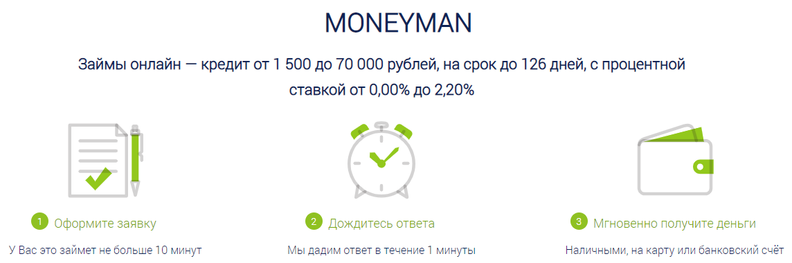займы на карту moneyman