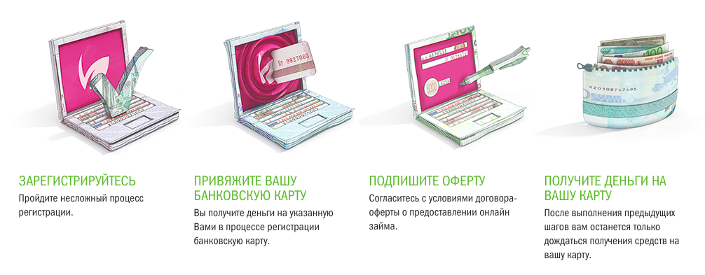 Greenmoney личный кабинет