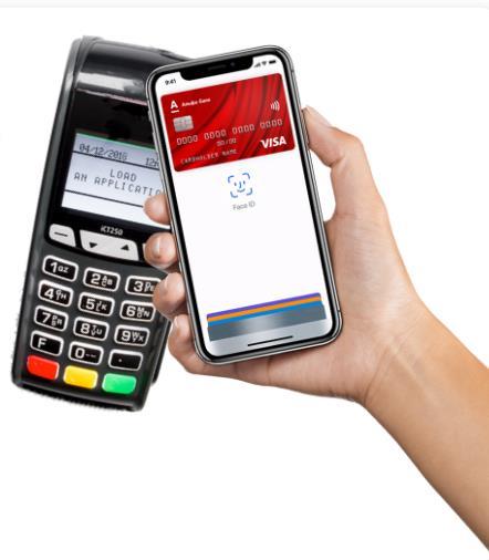 Сервисы бесконтактной оплаты покупок по карте Альфа-Банка с сервисами Apple Pay и другими