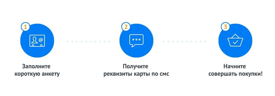 Kviku займ официальный сайт