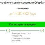 Потребительский кредит в Сбербанке в 2019 году