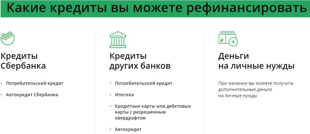 Какие кредиты вы можете рефинансировать в Сбербанке
