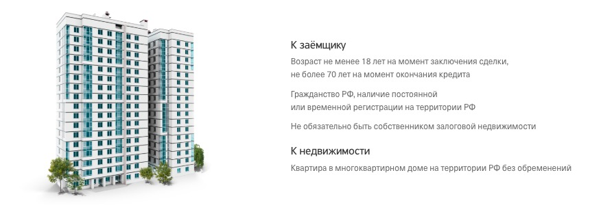 Тинькофф кредит под залог недвижимости требования