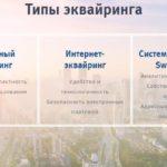 Эквайринг ВТБ: тарифы для ИП, условия, техподдержка