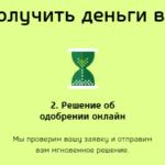 Vivus – оформить срочный онлайн займ Вивус [личный кабинет]