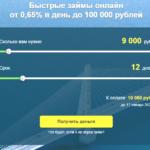 Займ в Главфинанс МКК: личный кабинет glavfinans.ru, реквизиты